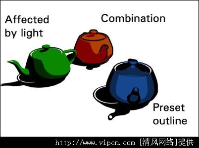 3ds MAX渲染教程:简介三种二维卡通材质的制造措施[多图]