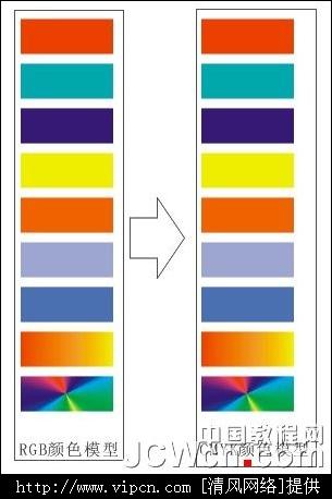CorelDRAW批量交流矢量图色彩方式_RGB转CMYK[多图]