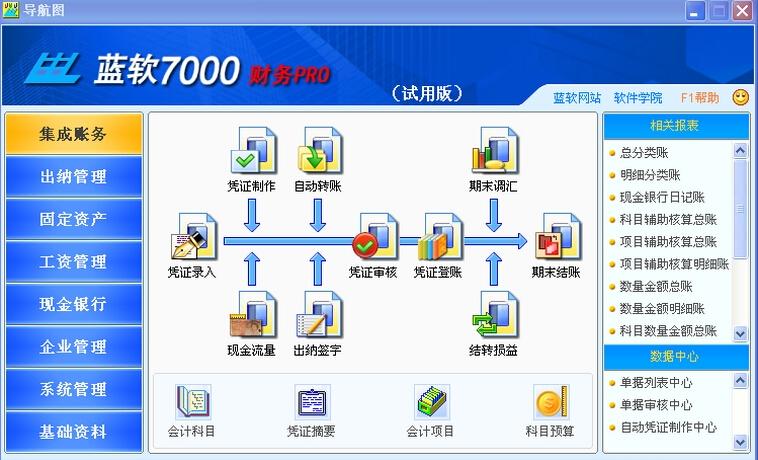 蓝软财务软件(企业集成财务系统)官方版 V3.92