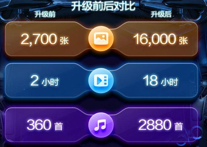 iphone6/6Plus内存不够可以升级内存吗?360推苹果6内存升级服务[图]