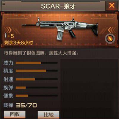 穿越火线枪战王者SCAR-狼牙详解[图]