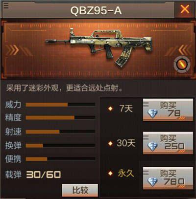 穿越火线枪战王者QBZ95-A详情[图]