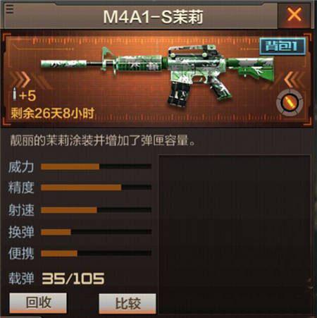 穿越火线枪战王者M4A1-S茉莉评测解析[图]