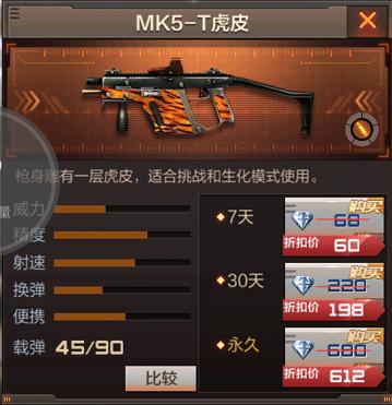 穿越火线枪战王者MT5-T虎皮怎么样?MT5-T虎皮详解[图]