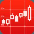 同花顺手机版官方免费版2015年 v9.54.02
