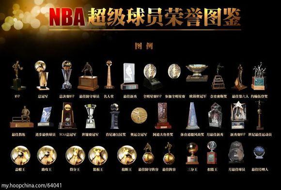 最强NBA手游荣誉殿堂答题答案大全汇总[图]