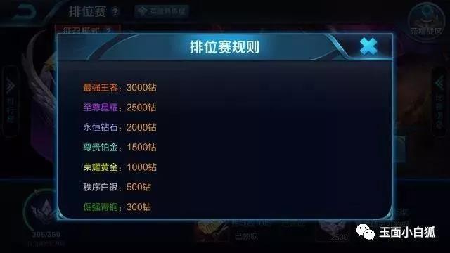 王者荣耀S10赛季排位赛段位钻石奖励表一览[图]